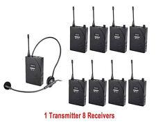 UHF-938 Groups reception Museum Interpretation system/Translation System 1T8R