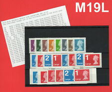 2019 M19L SECURITY MACHIN CODE VARIATIONS SET of 22v - includes new 50p