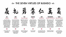 Large Framed Print - The Seven Virtues of Bushido (Picture Asian Martial Arts)