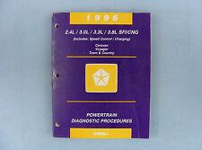 Powertrain Diag. Procedures, 1996 Chrysler/Dodge/Plymouth, SFI/CNG, 81-699-95012