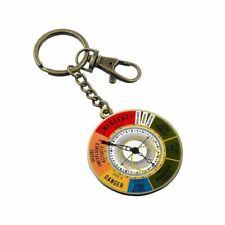 Fantastic Beasts Magical Exposure Threat Level Keyring Keychain - Newt