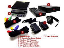 Wireless Coax RF TV Tuner System w/ Wireless Transmitter For CATV Satellite Coax