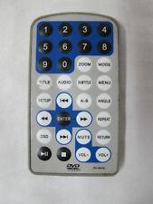 DVD REMOTE CONTROL MODEL : RC-M42E