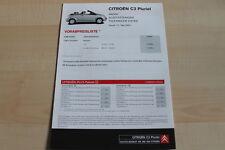 98590) Citroen C3 Pluriel - Preise & tech. Daten & Ausstattungen - Prospekt 05/2