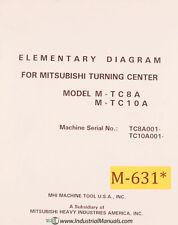 Mitsubishi M-TC8A M-TC10A, Turning Center Elementary Diagrams Manual Year (1991)