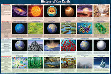 History of the Earth Laminated Educational Science Teacher Chart Poster 24x36