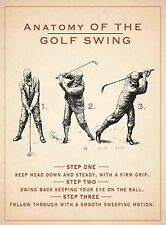 "Anatomy of the golf swing - Vintage style repo metal wall sign 8"" X 6"""