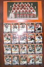 1991-92 Richmond Renegades ECHL