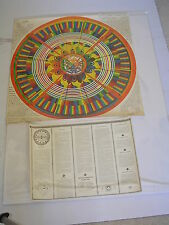 Psychedelic Zodiac Cosmic Clock Poster by Four Seasons Turn On Tune In