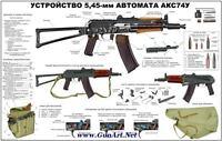 *NICE Color Poster Of The Krink AKSU KRINKOV Kalashnikov AK74 5.45x39 manual NOW