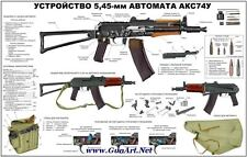 *NICE Color Poster Of The Krink AKSU KRINKOV Kalashnikov AK74 5.45x39 manual NOW
