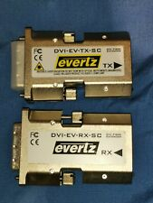 DVI fiber-optic extender Evertz Microsystems single & multi-mode fiber HDMI SC