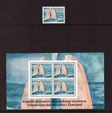 Greenland MNH 2008 Fight Against Tuberculosis set sheet mint stamps