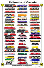 "Railroads of Canada 11""x17"" Railroad Poster by Andy Fletcher signed"