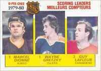 1980-81 O-Pee-Chee Marcel Dionne, Wayne Gretzky ,Guy Lafleur #163