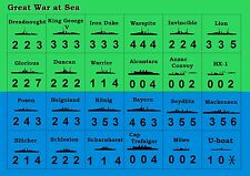 Great War at Sea a Variant for Avalon Hill's War at Sea