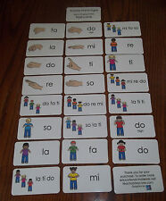 28 Kodaly Hand Signs Flashcards.  Preschool thru 4th grade music flashcards. New