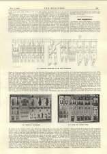 1915 planta eléctrica privada a 2 Kensington