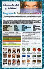 Cartel promocional de Desintoxicación Iónica Baño de Pies Iónico Spa Chi Limpiez