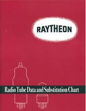 Raytheon Radio Tube Data and Substitution Chart by Raytheon Manufacturing Co.
