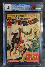 Amazing Spider-Man Annual #1 (1964) CGC .5 - 1st Sinister Six appearance 🔥🔥🔥