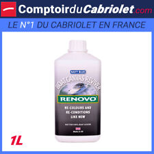 Teintant pour toile canvas bleu Renovo Marine - 1 litre