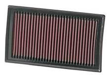 K&N AIR FILTER FOR RENAULT CLIO & JUKE 1.5 DIESEL & CLIO 1.2 TSi 33-2927