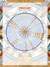 Life Path Report/ Astrology Report/Chart Artwheel