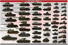 WW2 SOVIET ARMOUR KV-1 T34 SMK ISU-152 ALL RUSSIAN TANK Poster printing 40x60cm