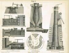 Tafel HOCHOFEN / KOKSOFEN / PUDDELOFEN / EISEN 1889 Original-Holzstich