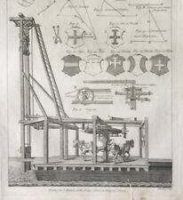 Horse powered Engine diagram engraved for Dictionary of Art & Science c1752