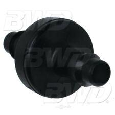 Distributor Check Valve BWD EC604