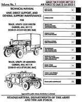25,500+ page 1988-2004 M998 Army HMMWV HUMMER HUMVEE Repair Operator Parts on CD