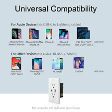 Fast Charger Type C Dual Usb Outlet 4.2A Tamper Resistant Duplex Receptacle New