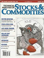 Stocks And Commodities Magazine Sector Rotation Fixed Rate Last Hour Trading