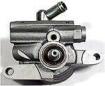 ARC 30-5713 Remanufactured Power Steering Pump Without Reservoir