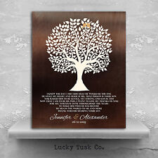 (LT-1419) Personalized Mother of Groom Gift For Grooms Parents From Bride Fau...