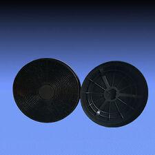 2 Aktivkohlefilter für Dunstabzugshaube Respekta CH 22077 IX , CH 22081 IX