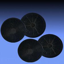4 Aktivkohlefilter Fettfilter für Dunstabzugshaube PKM 8090 GZ, 9878 LZ, 9860 LZ