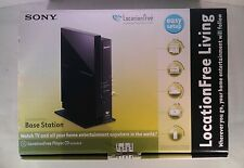 Sony LocationFree Wireless Base Station Lf-B10 Easy Set Up