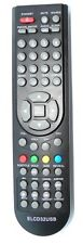 Genuine remote control for PROSCAN PLDED4022-UK , PLEDV2488-UK , PLDEDV3292-Uk
