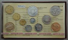 Offizielle Euro-Kursmünzensätze aus Monaco