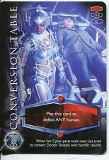 Torchwood TCG Trading Card #113 Conversion Table