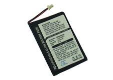 3.7V battery for Garmin A2X128A2, 1A2W423C2, 3600, iQue 3200, 3600a Li-ion NEW