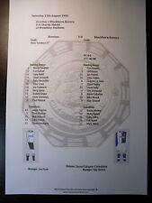 1995 FA Charity Shield Everton v Blackburn Rovers Matchsheet