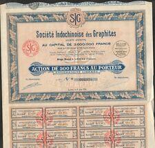Société Indochinoise des GRAPHITES (LAOKAY TONKIN INDOCHINE) (I)