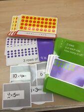 Mult/Division Math Kit- 75% Off Retail