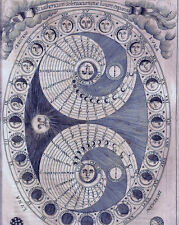 Vintage Moon Phases Astrology Zodiac Map Painting Chart Real Canvas Art Print