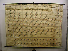 Belle ancienne schulwandbild peridensystem des éléments chimiques 235x179cm ~ 1960