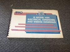 s l225 1990 chevy rv wiring diagram 1990 wiring diagrams Chevy Wiring Harness Diagram at gsmx.co